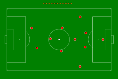 How Paraguay could line-up