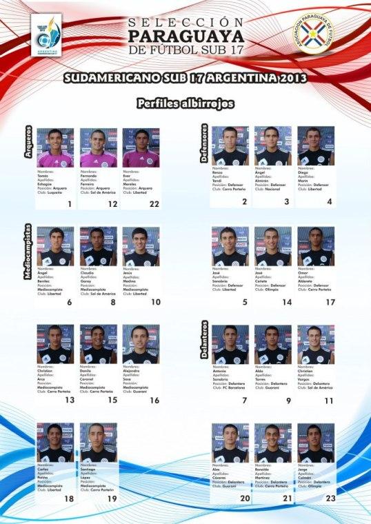 Credit: Prensa Selección Paraguaya de Fútbol