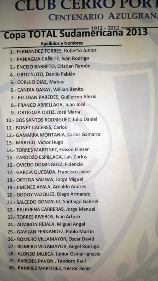 Cerro Porteño´s squad list - Photo: D10.com.py