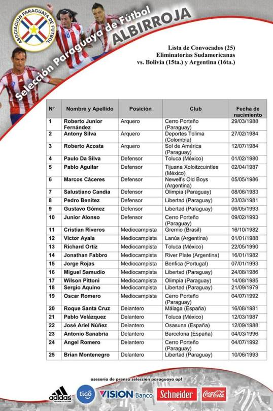 Paraguay squad to play Bolivia and Argentina